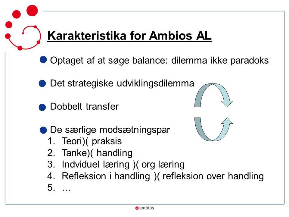 • • • • Karakteristika for Ambios AL