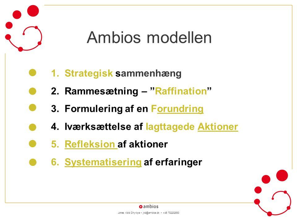 Jonas Kold Dhyrbye • jkd@ambios.dk • +45 702202530