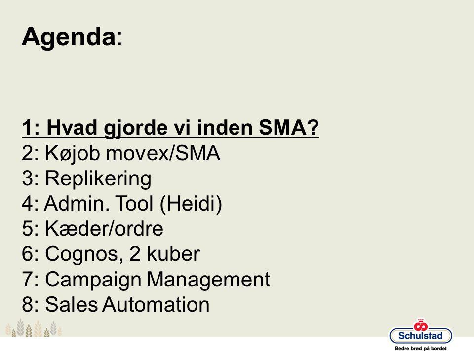 Agenda: 1: Hvad gjorde vi inden SMA 2: Køjob movex/SMA 3: Replikering