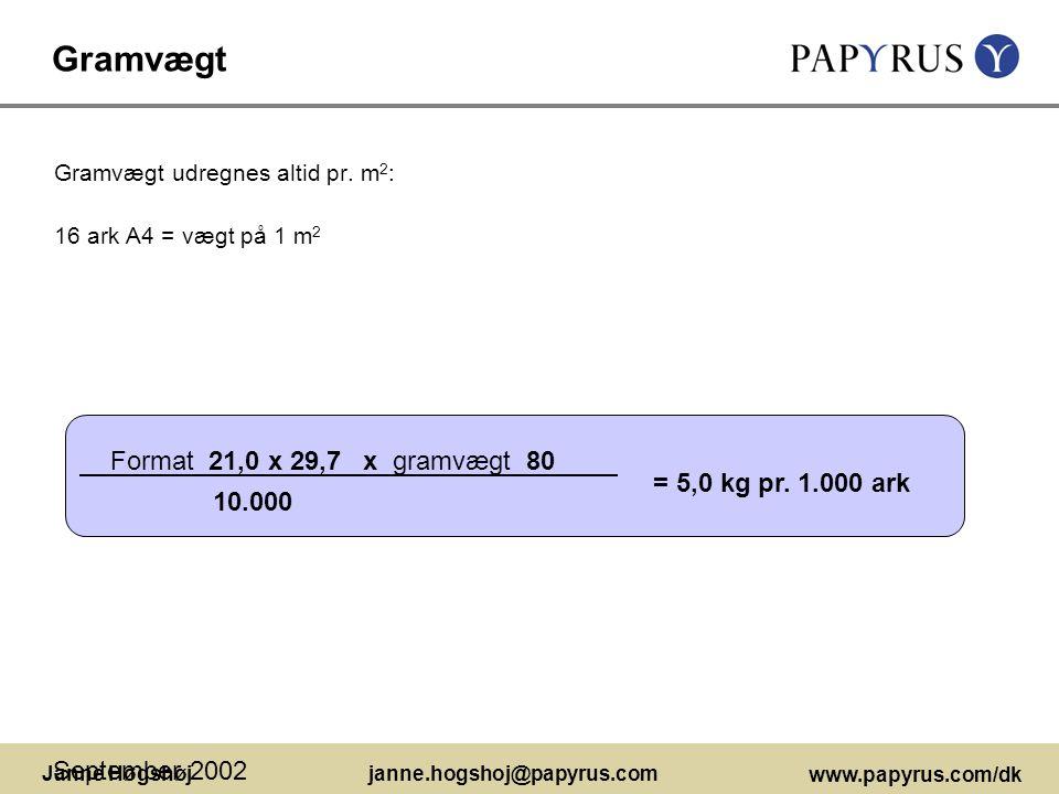 Gramvægt Format 21,0 x 29,7 x gramvægt 80 10.000