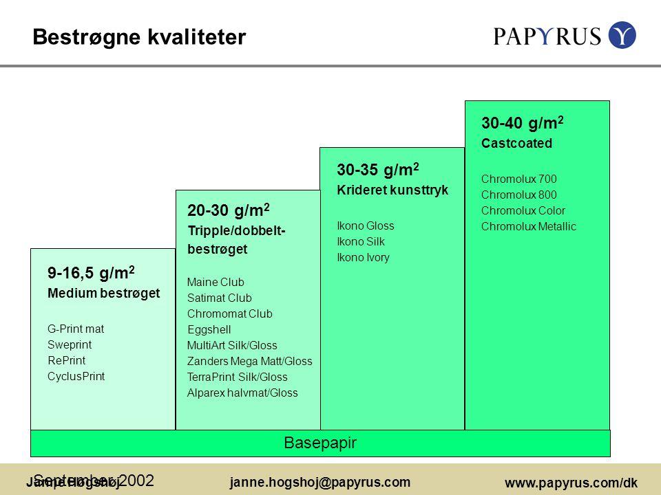 Bestrøgne kvaliteter 30-40 g/m2 30-35 g/m2 20-30 g/m2 9-16,5 g/m2
