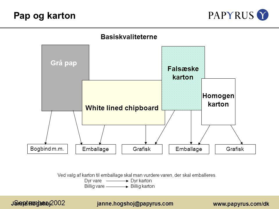 Pap og karton Basiskvaliteterne Grå pap Falsæske karton Homogen karton