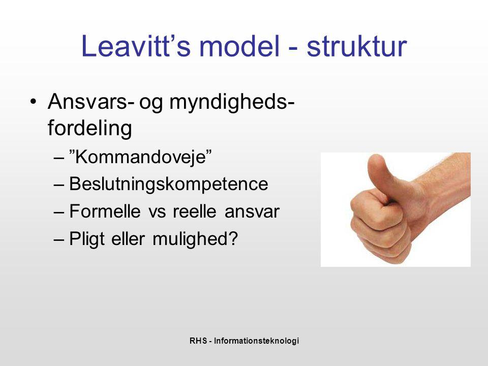 Leavitt's model - struktur