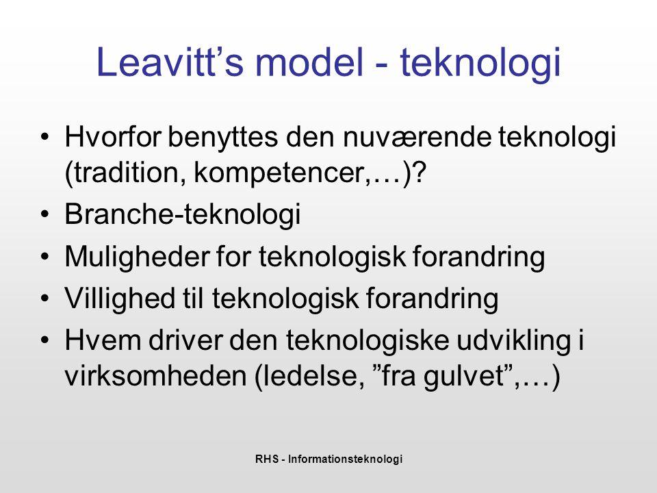 Leavitt's model - teknologi