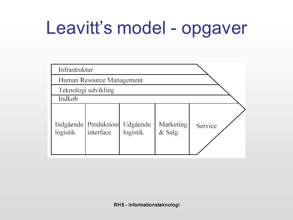 Leavitt's model - opgaver