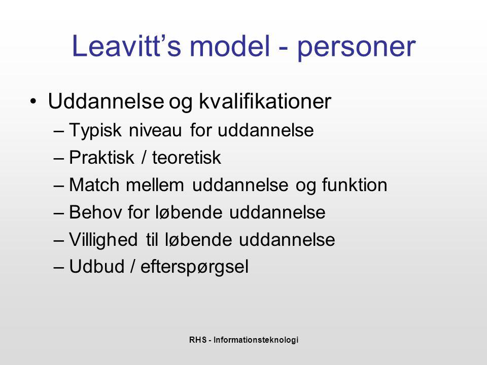 Leavitt's model - personer