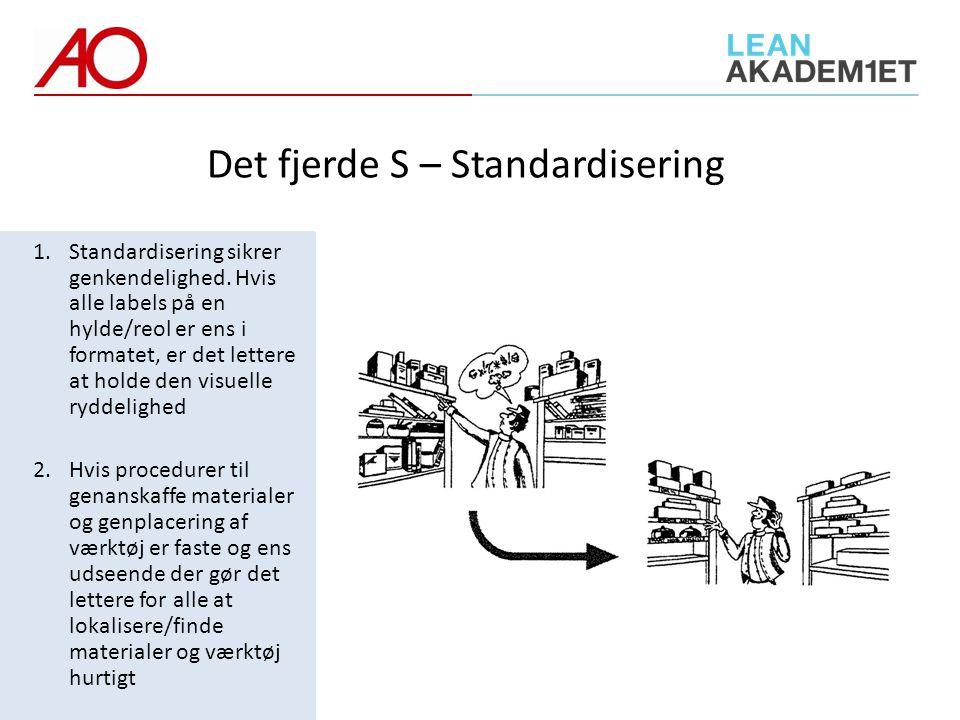 Det fjerde S – Standardisering