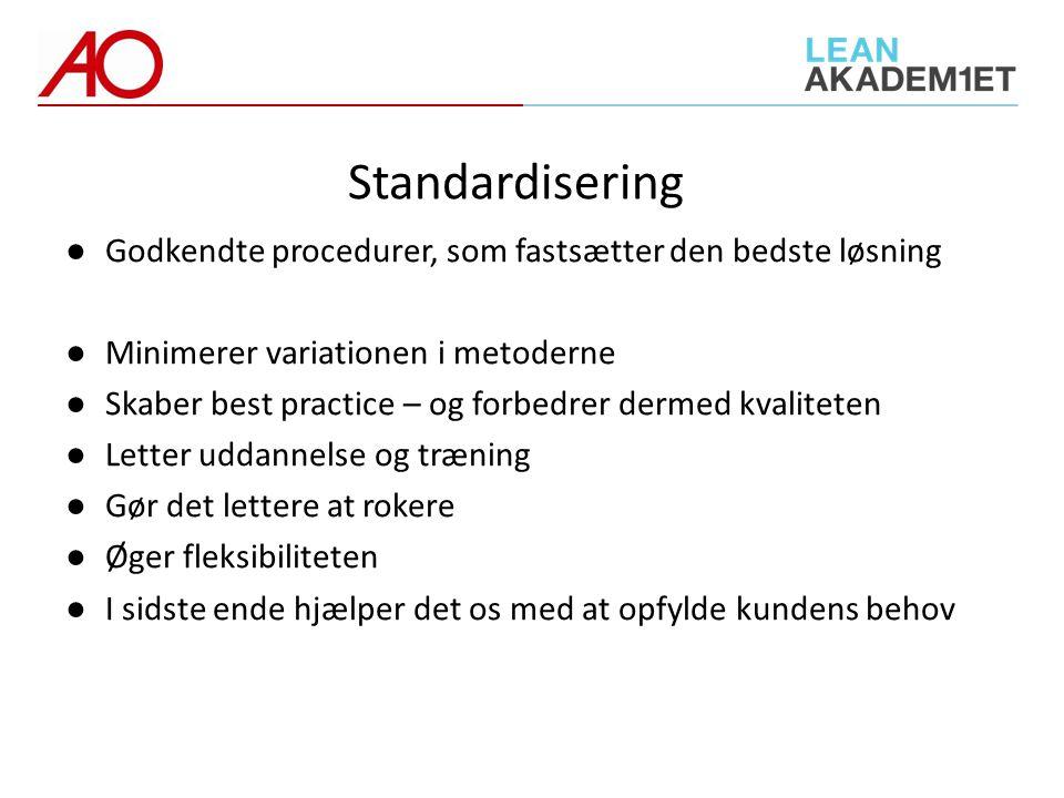 Standardisering Godkendte procedurer, som fastsætter den bedste løsning. Minimerer variationen i metoderne.