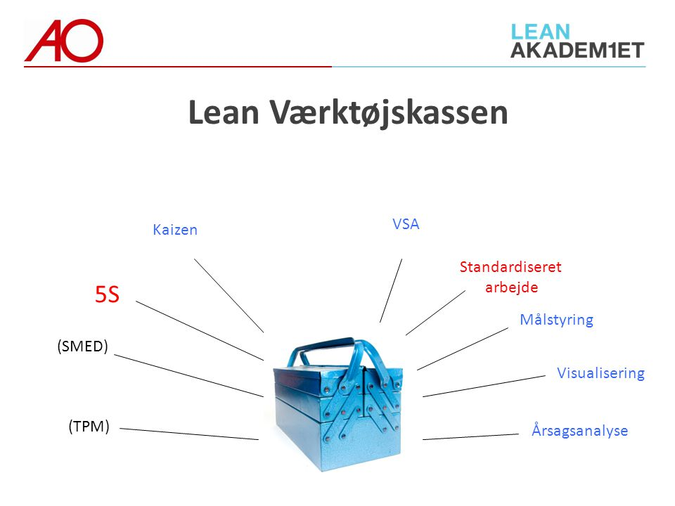 Lean Værktøjskassen 5S VSA Kaizen Standardiseret arbejde Målstyring