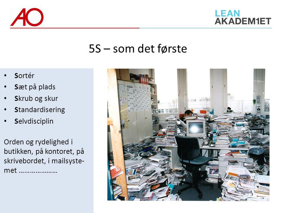 5S – som det første Sortér Sæt på plads Skrub og skur Standardisering