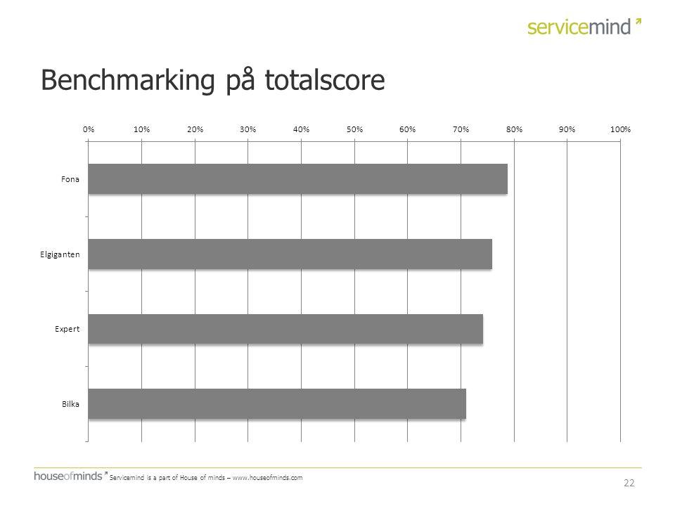 Benchmarking på totalscore