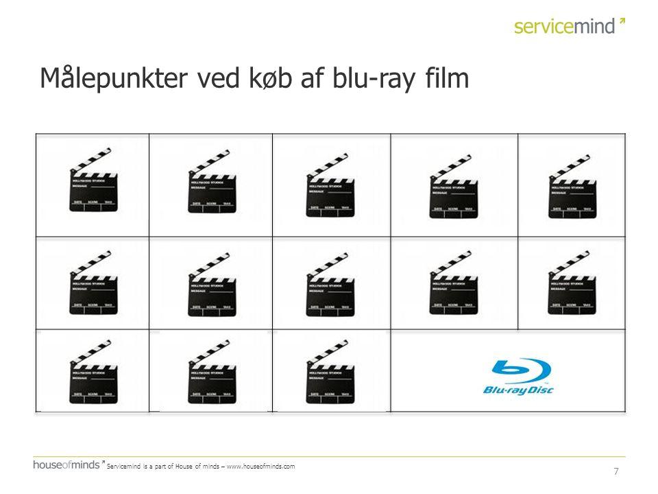 Målepunkter ved køb af blu-ray film