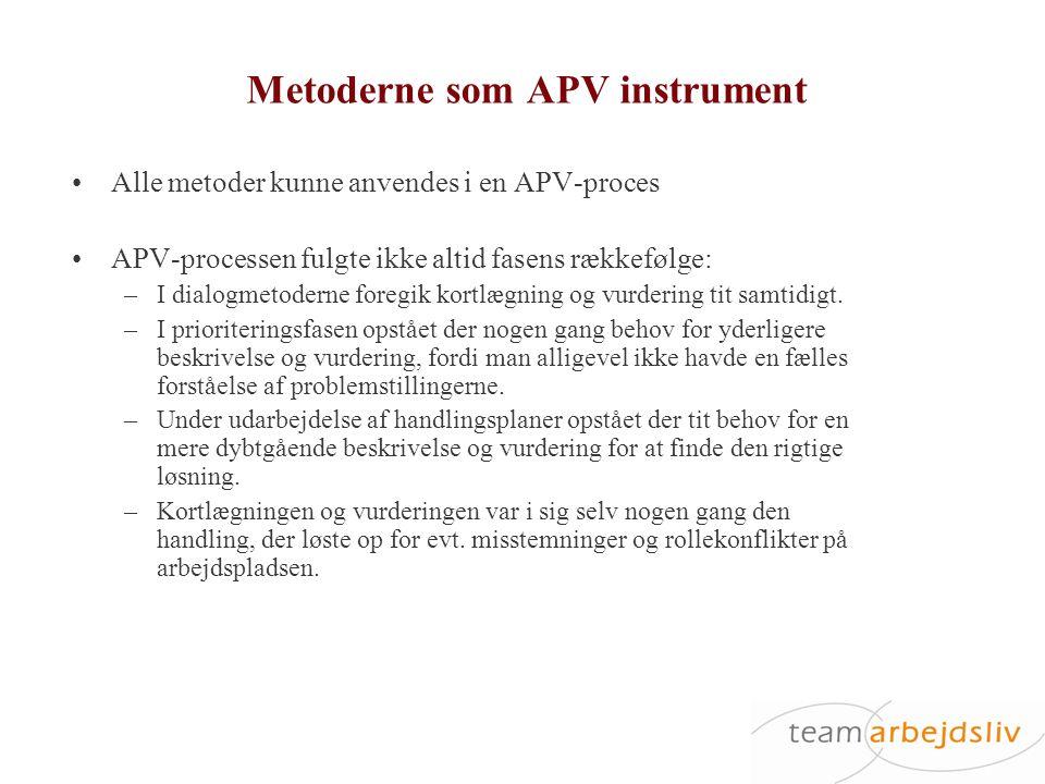 Metoderne som APV instrument