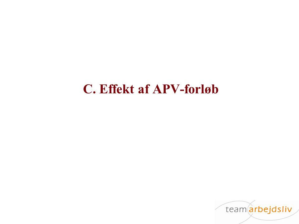 C. Effekt af APV-forløb