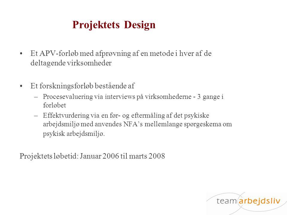 Projektets Design Et APV-forløb med afprøvning af en metode i hver af de deltagende virksomheder. Et forskningsforløb bestående af.
