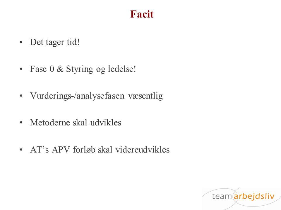 Facit Det tager tid! Fase 0 & Styring og ledelse!