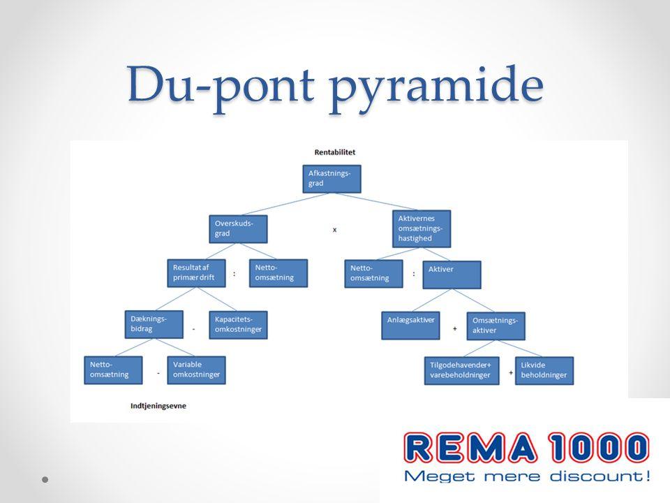 Du-pont pyramide
