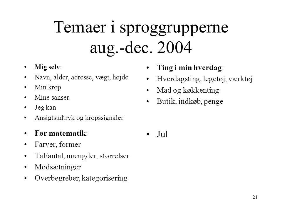 Temaer i sproggrupperne aug.-dec. 2004