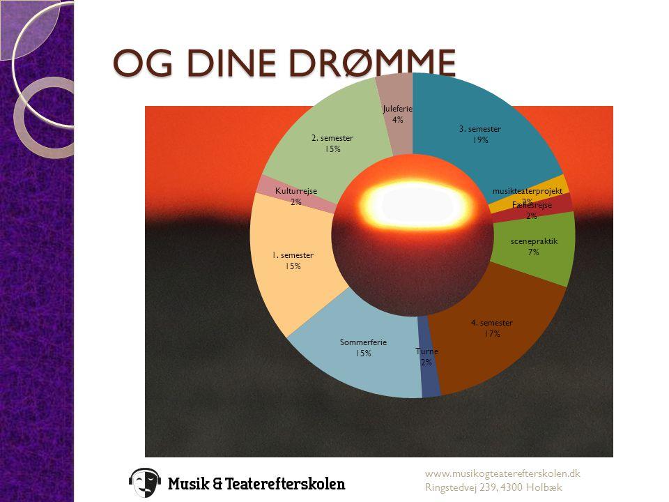 OG DINE DRØMME www.musikogteaterefterskolen.dk Ringstedvej 239, 4300 Holbæk