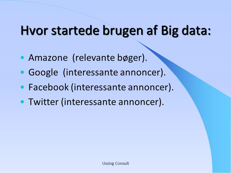 Hvor startede brugen af Big data: