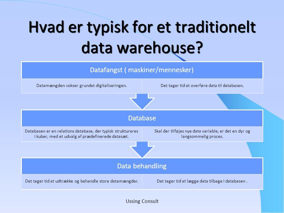 Hvad er typisk for et traditionelt data warehouse