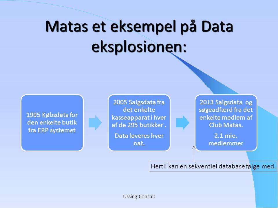 Matas et eksempel på Data eksplosionen: