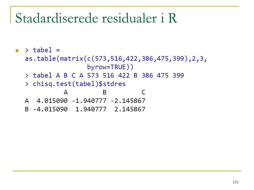 Stadardiserede residualer i R