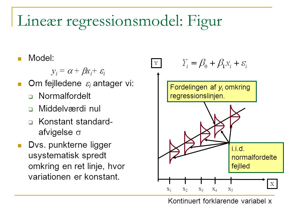 Lineær regressionsmodel: Figur