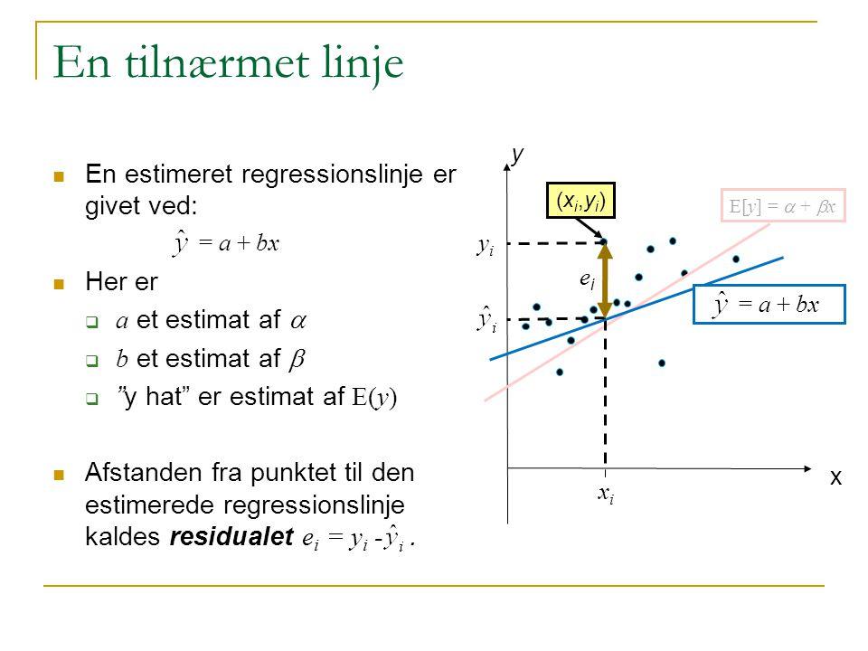 En tilnærmet linje En estimeret regressionslinje er givet ved: Her er