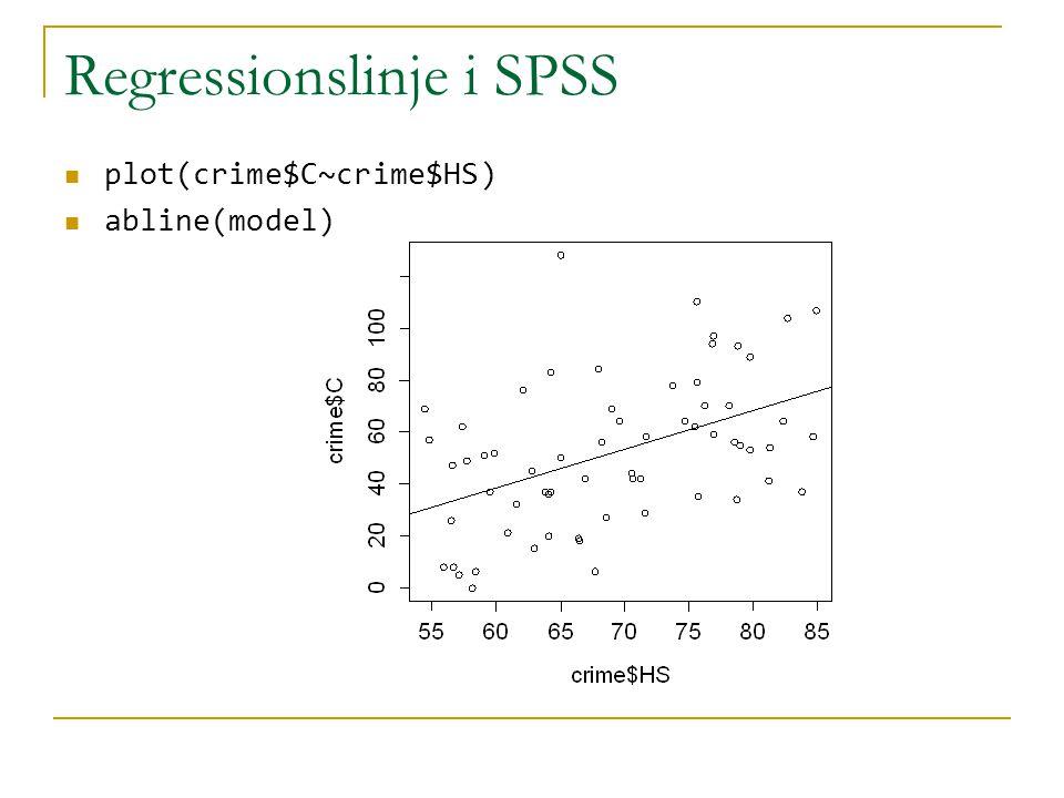 Regressionslinje i SPSS