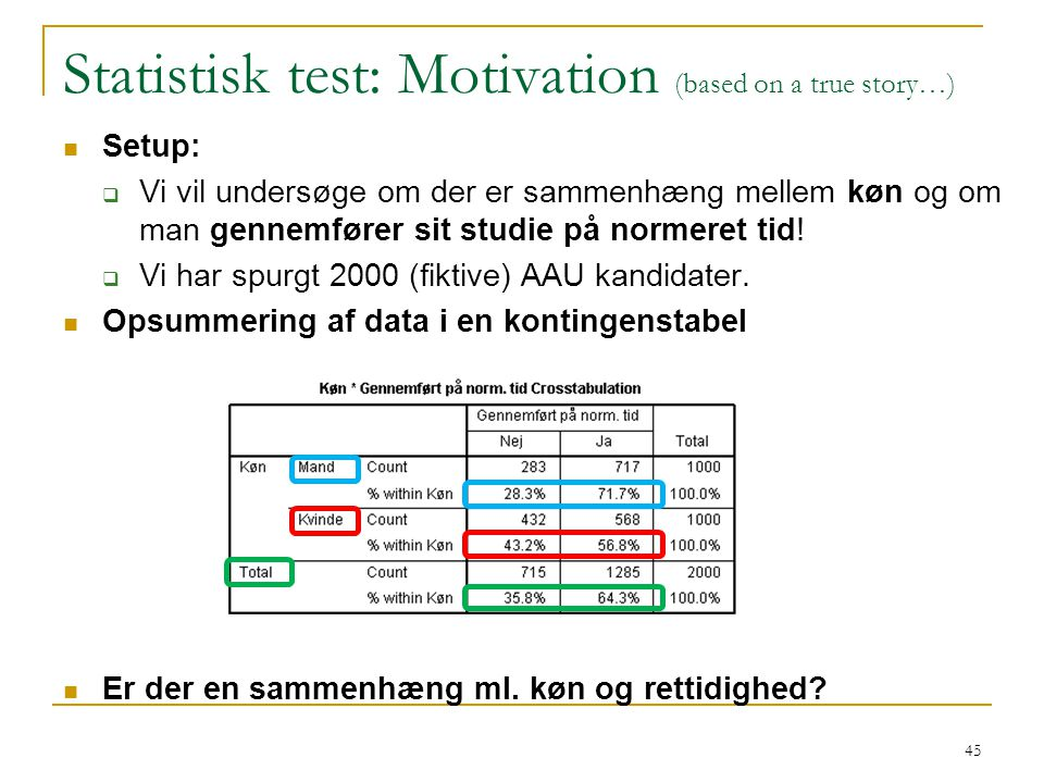 Statistisk test: Motivation (based on a true story…)
