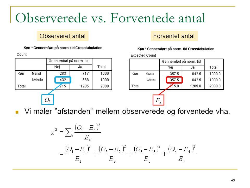 Observerede vs. Forventede antal