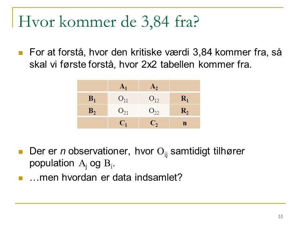 Hvor kommer de 3,84 fra For at forstå, hvor den kritiske værdi 3,84 kommer fra, så skal vi første forstå, hvor 2x2 tabellen kommer fra.