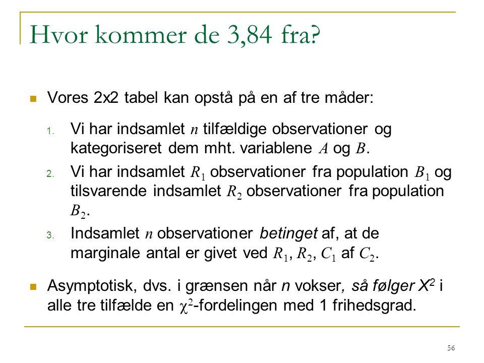 Hvor kommer de 3,84 fra Vores 2x2 tabel kan opstå på en af tre måder: