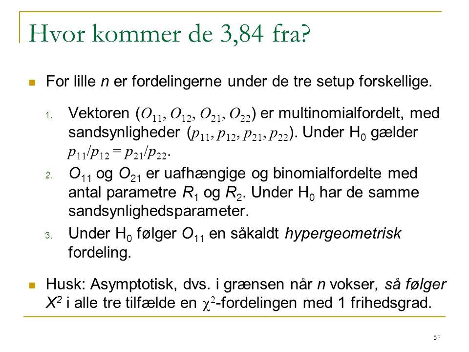 Hvor kommer de 3,84 fra For lille n er fordelingerne under de tre setup forskellige.