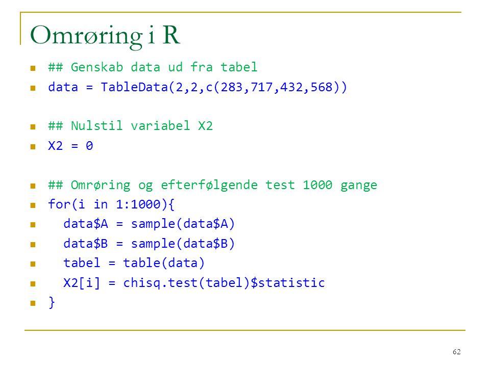 Omrøring i R ## Genskab data ud fra tabel