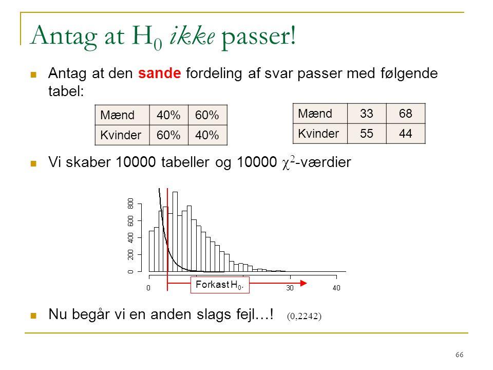 Antag at H0 ikke passer! Antag at den sande fordeling af svar passer med følgende tabel: Vi skaber 10000 tabeller og 10000 c2-værdier.