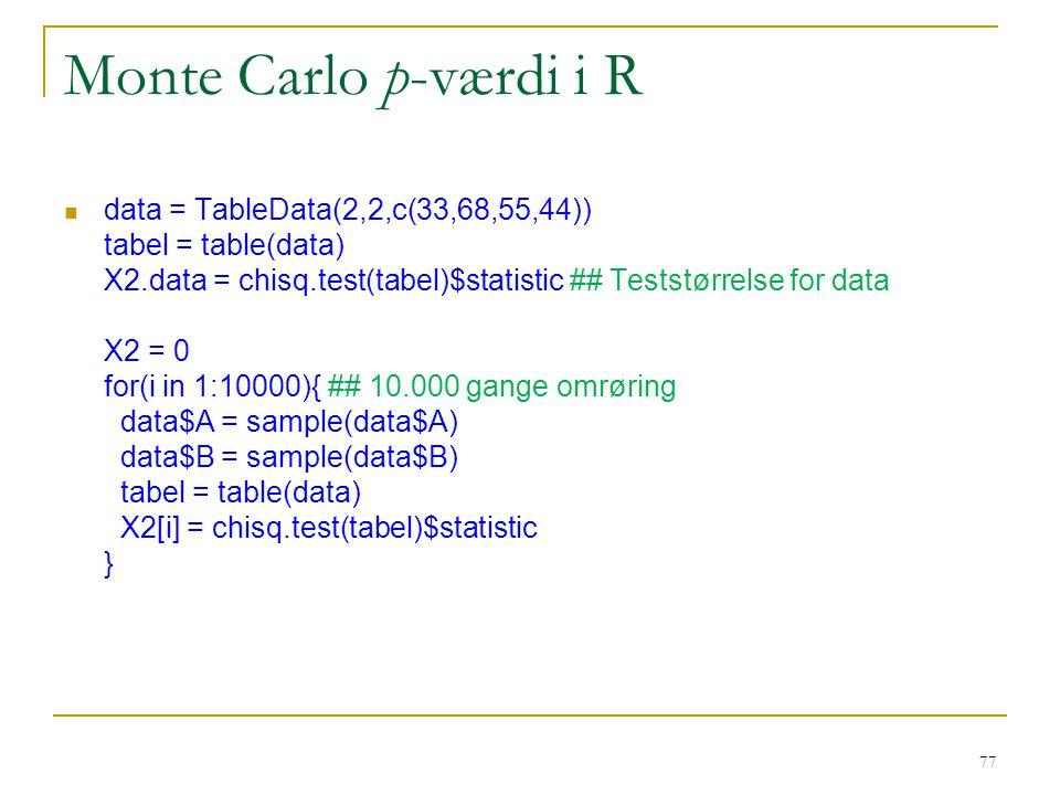 Monte Carlo p-værdi i R