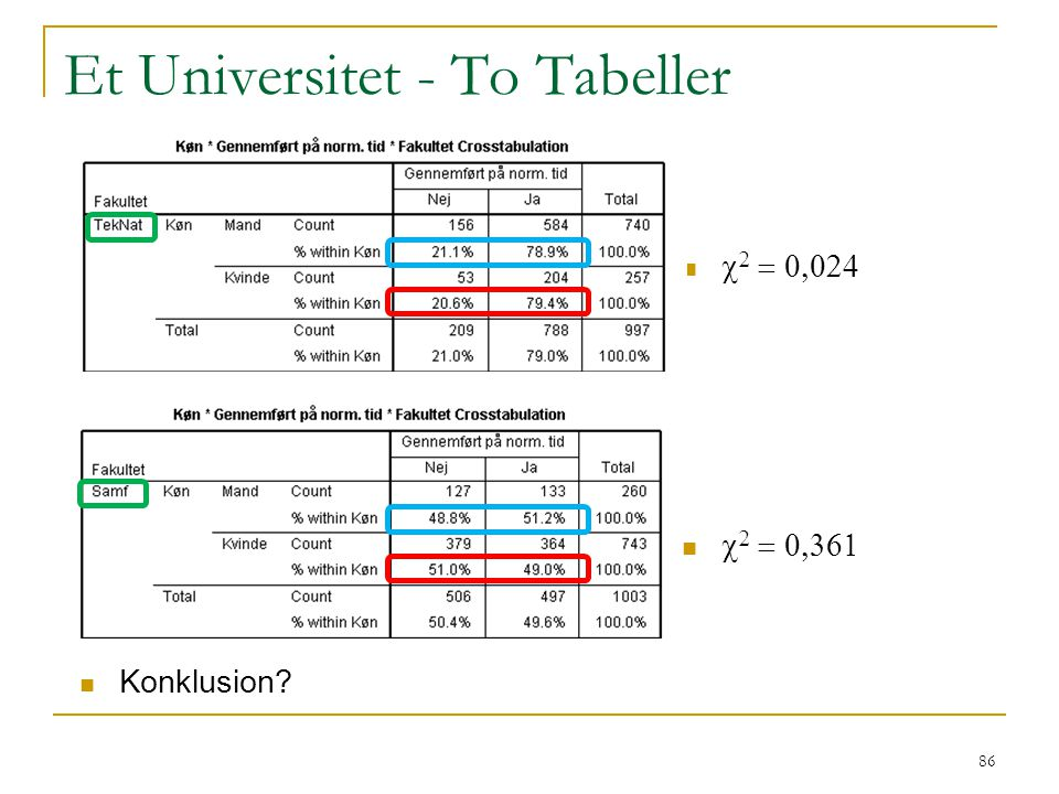 Et Universitet - To Tabeller