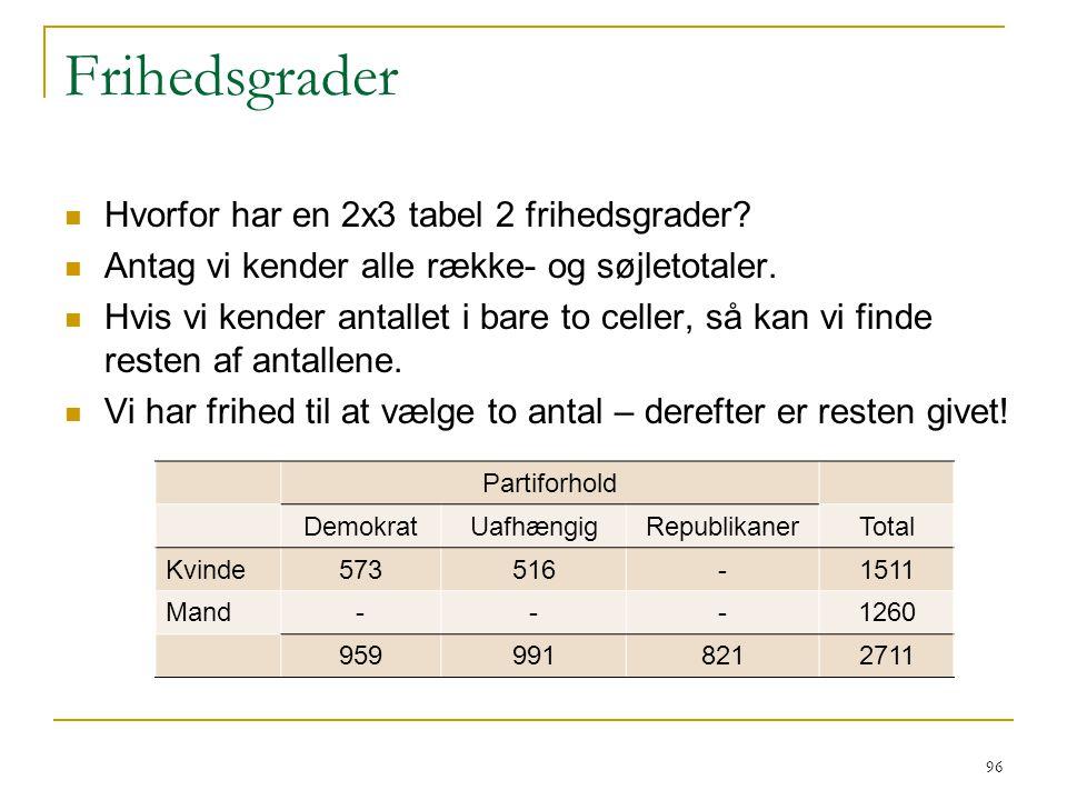 Frihedsgrader Hvorfor har en 2x3 tabel 2 frihedsgrader