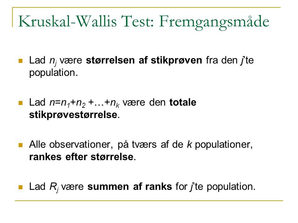 Kruskal-Wallis Test: Fremgangsmåde