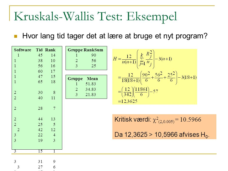 Kruskals-Wallis Test: Eksempel