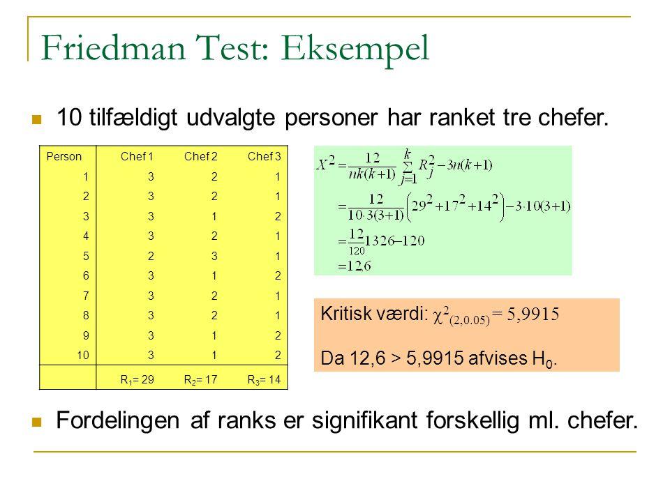 Friedman Test: Eksempel
