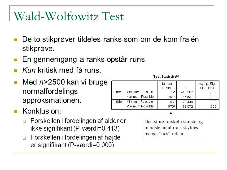 Wald-Wolfowitz Test De to stikprøver tildeles ranks som om de kom fra én stikprøve. En gennemgang a ranks opstår runs.