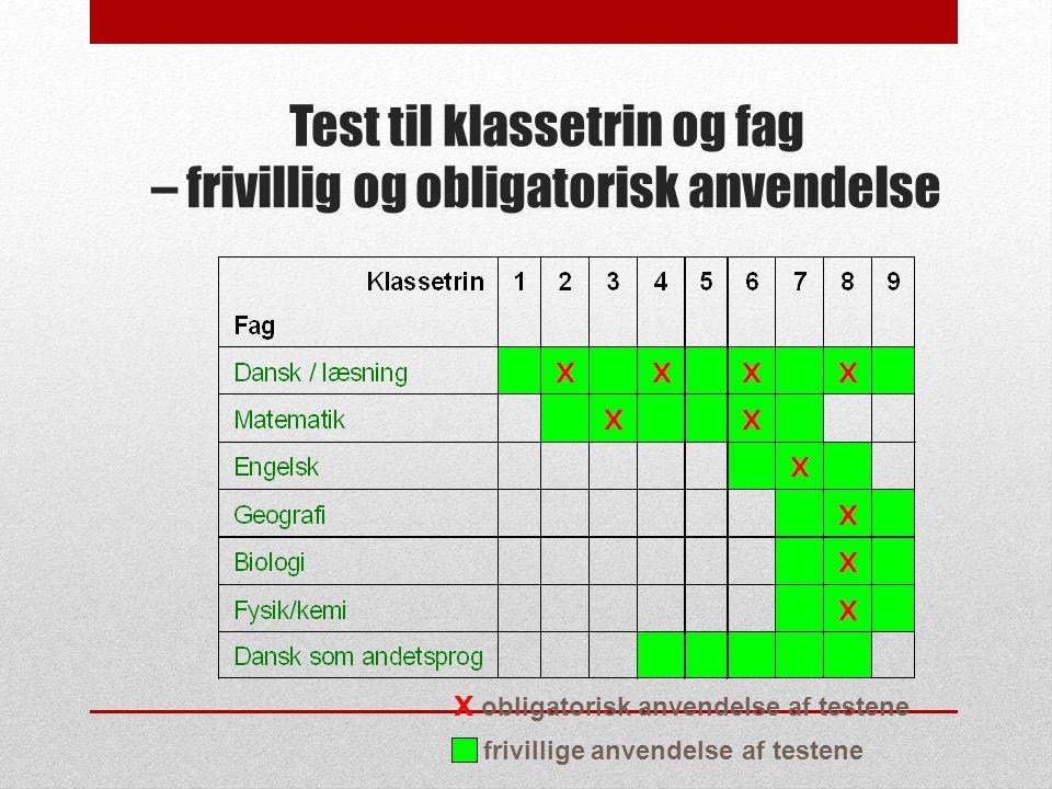 Test til klassetrin og fag – frivillig og obligatorisk anvendelse