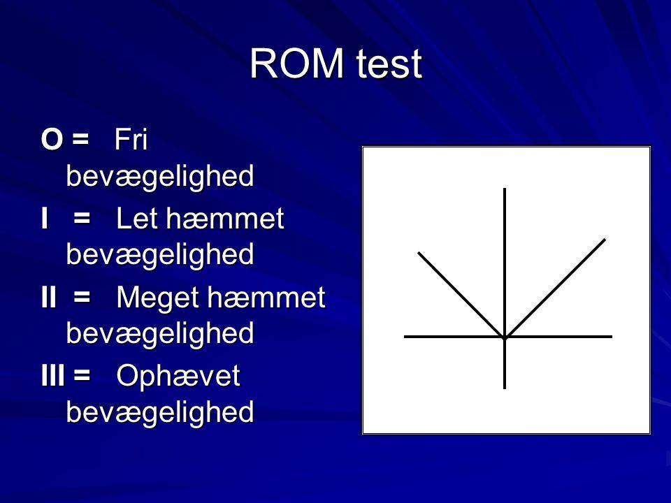 ROM test O = Fri bevægelighed I = Let hæmmet bevægelighed