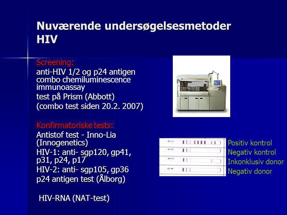 Nuværende undersøgelsesmetoder HIV