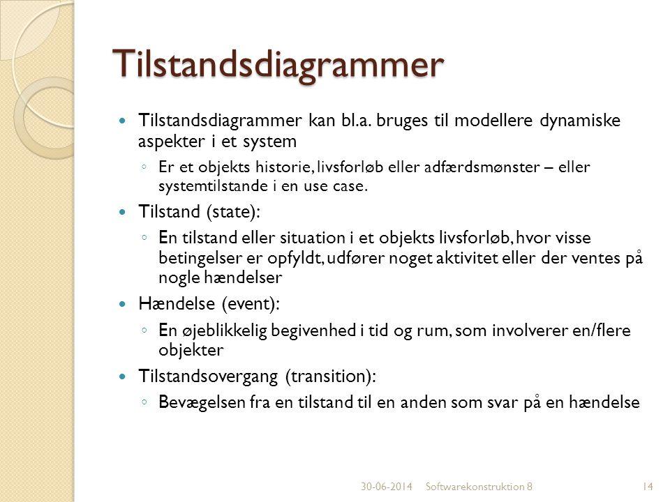 Tilstandsdiagrammer Tilstandsdiagrammer kan bl.a. bruges til modellere dynamiske aspekter i et system.