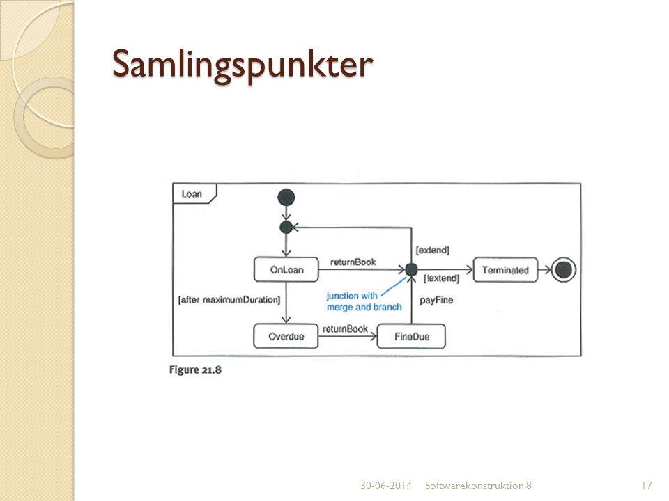 Samlingspunkter 03-04-2017 Softwarekonstruktion 8