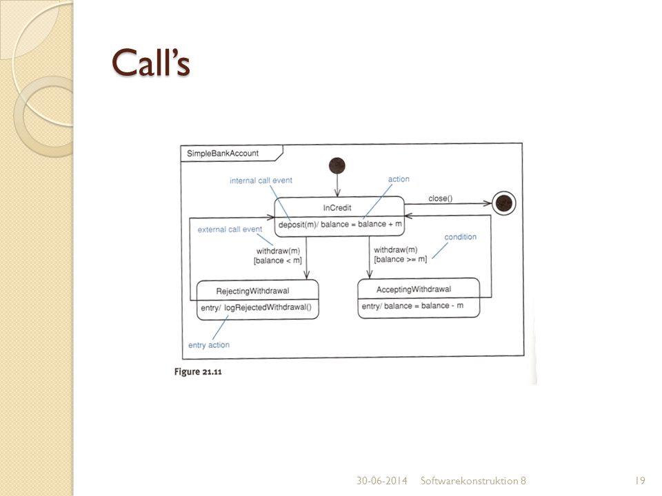 Call's 03-04-2017 Softwarekonstruktion 8